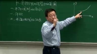 高等数学 樊顺厚 天津工业大学( 151-180集 )