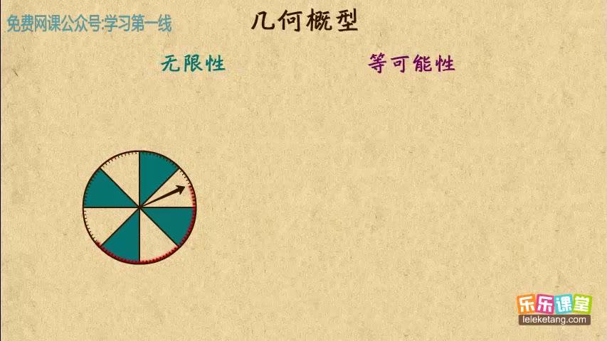 乐乐课堂高中数学概率