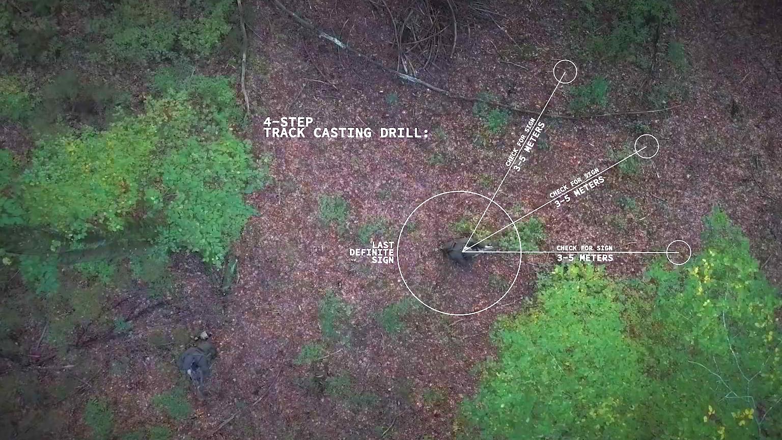 【翻译】UF Pro s战术追踪指南第二集——在丛林中