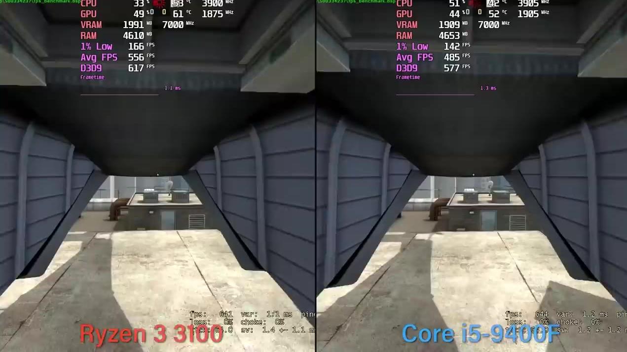AMD Ryzen 3 3100 vs. Intel Core i5-9400f