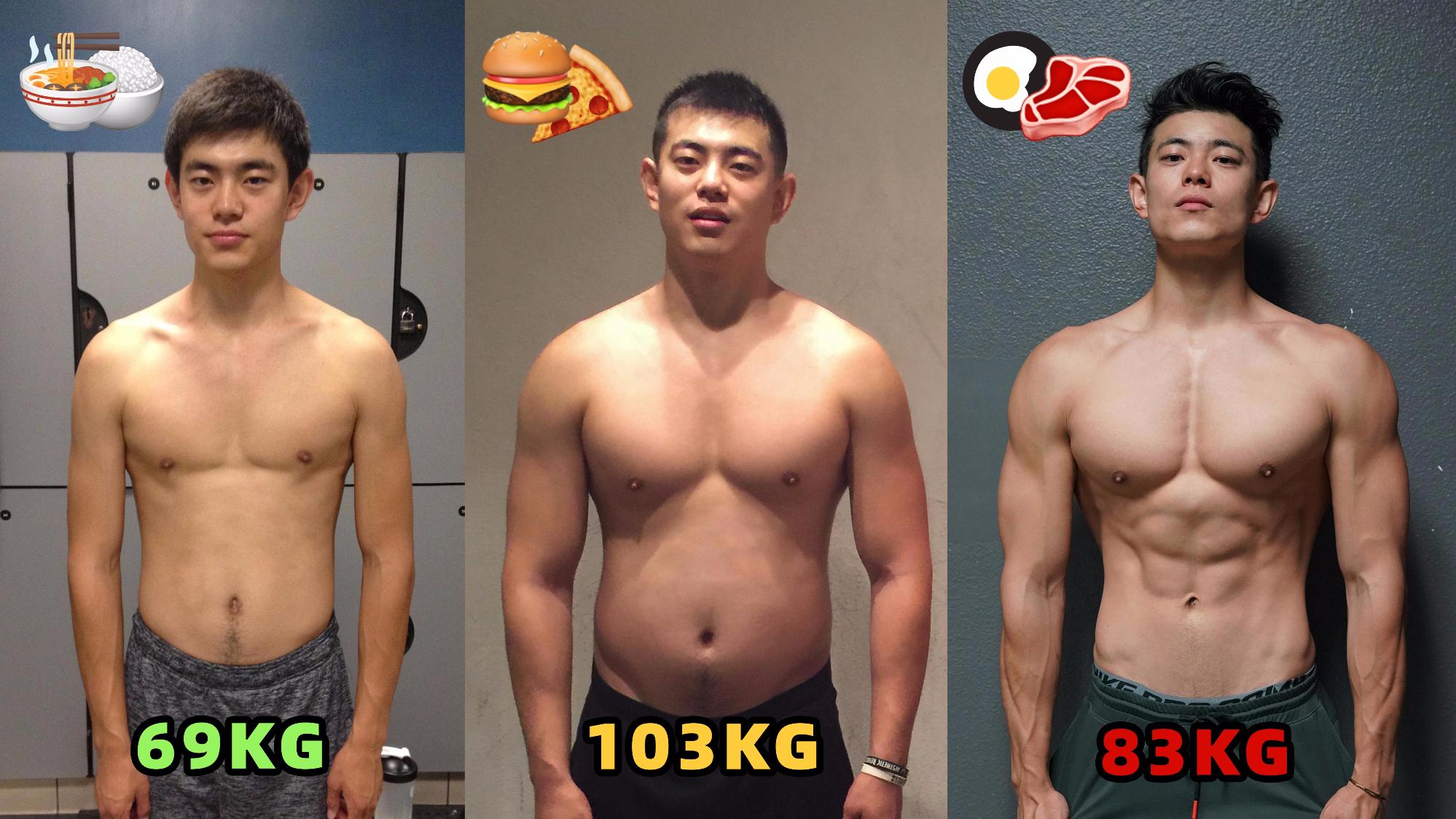 【7年血泪史】哪种饮食最有效?4步教你吃出好身材!