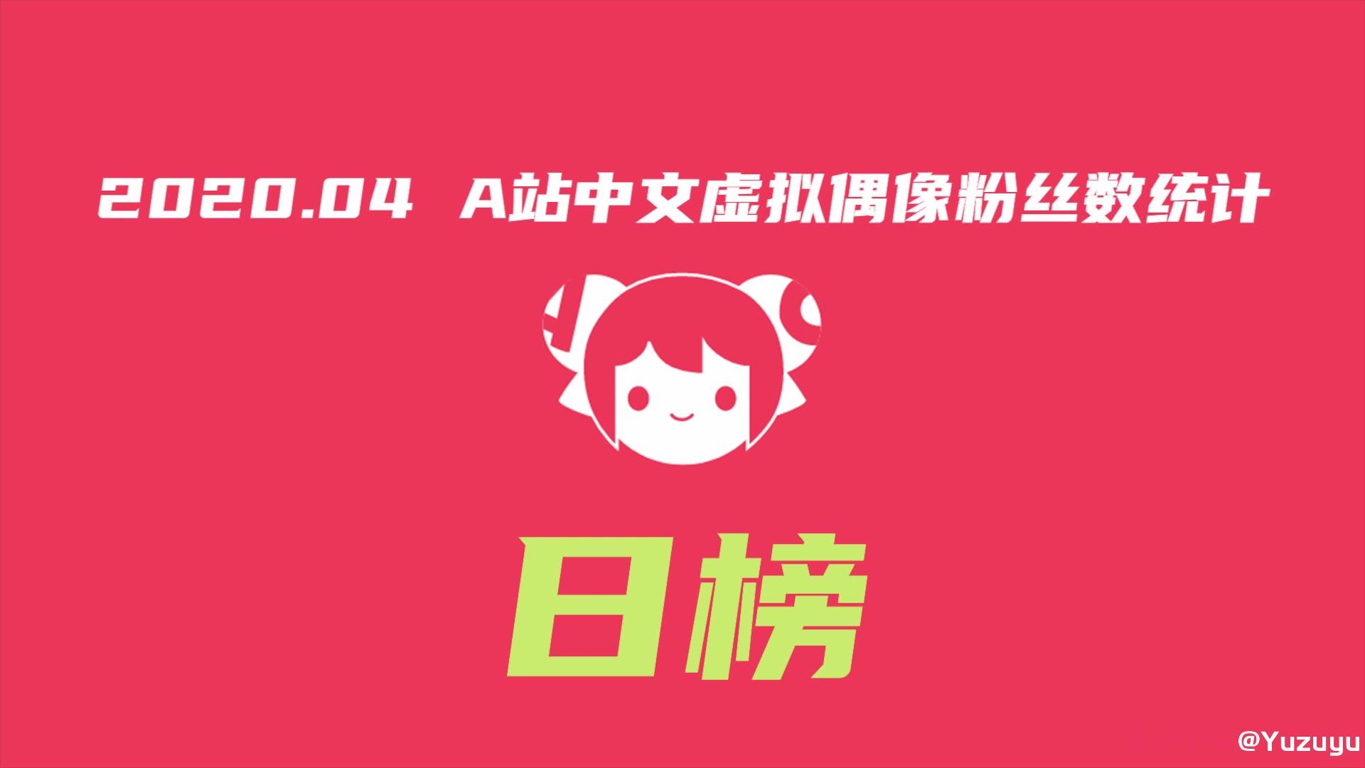 【2020年04月】A站中文虚拟偶像粉丝数排行榜【V.2】