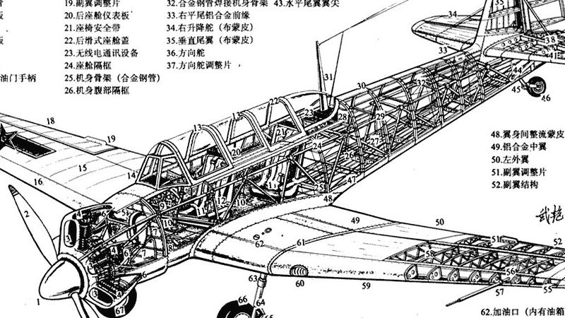 朝鲜战争番外篇 采购小飞机