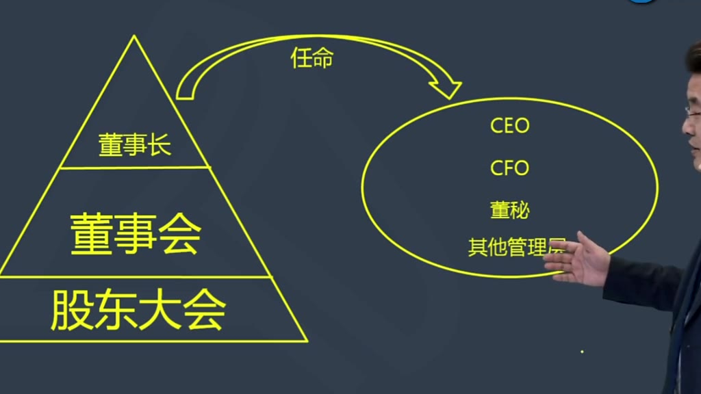 2020最新注会CPA 会计基础精讲 高志谦