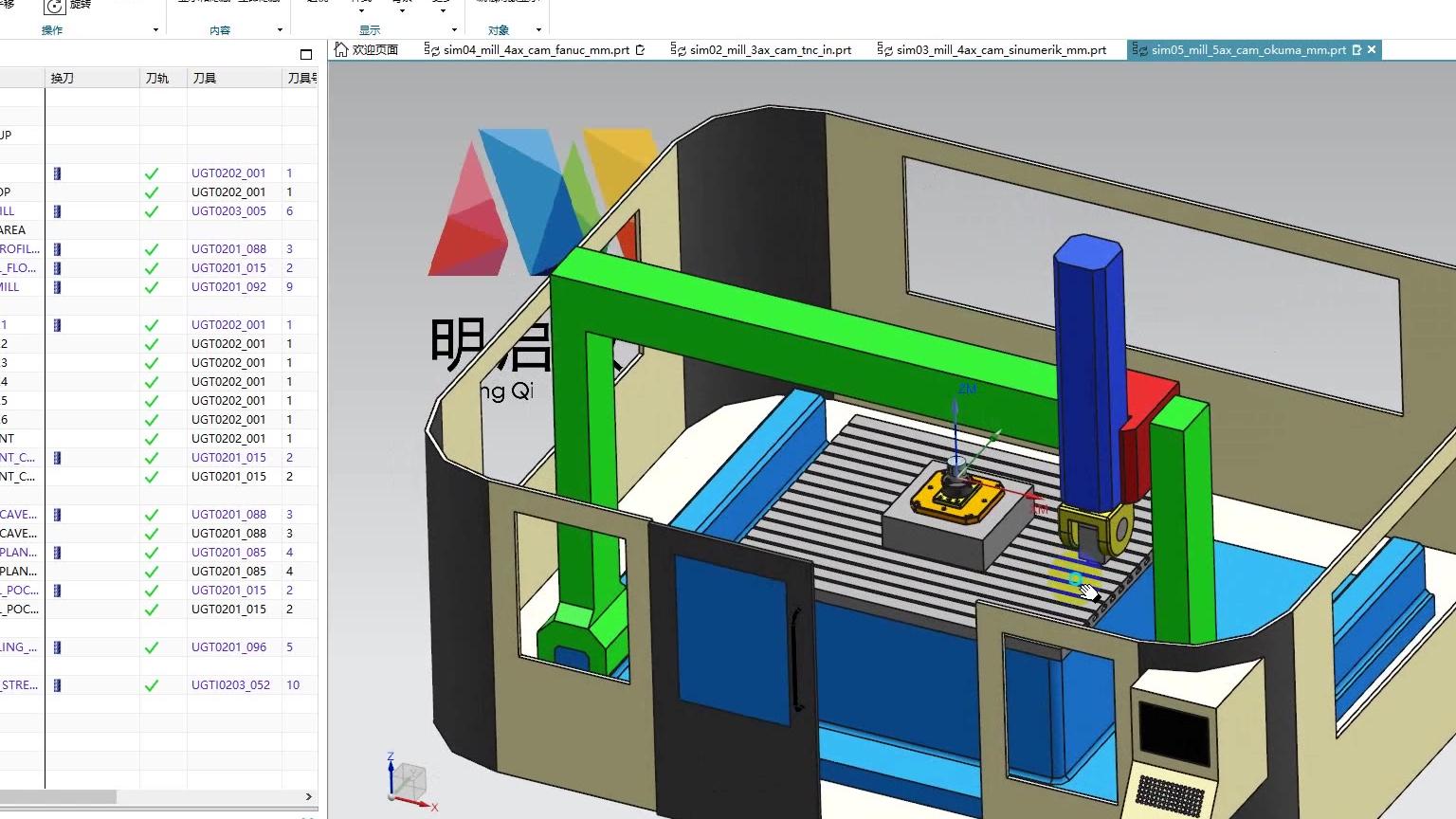 常见的五轴机床结构及加工特点!