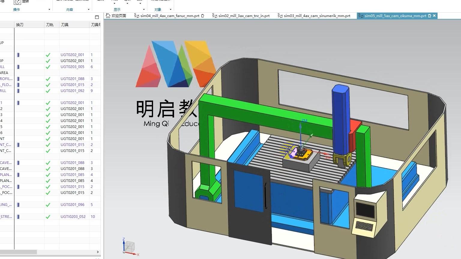 UG编程常见的五轴机床结构及加工特点!