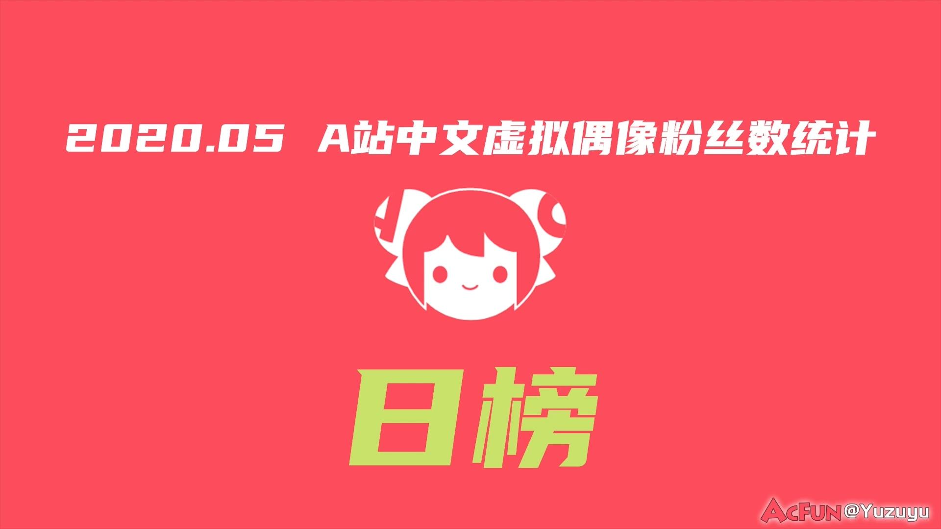 【2020年05月】A站中文虚拟偶像粉丝数排行榜