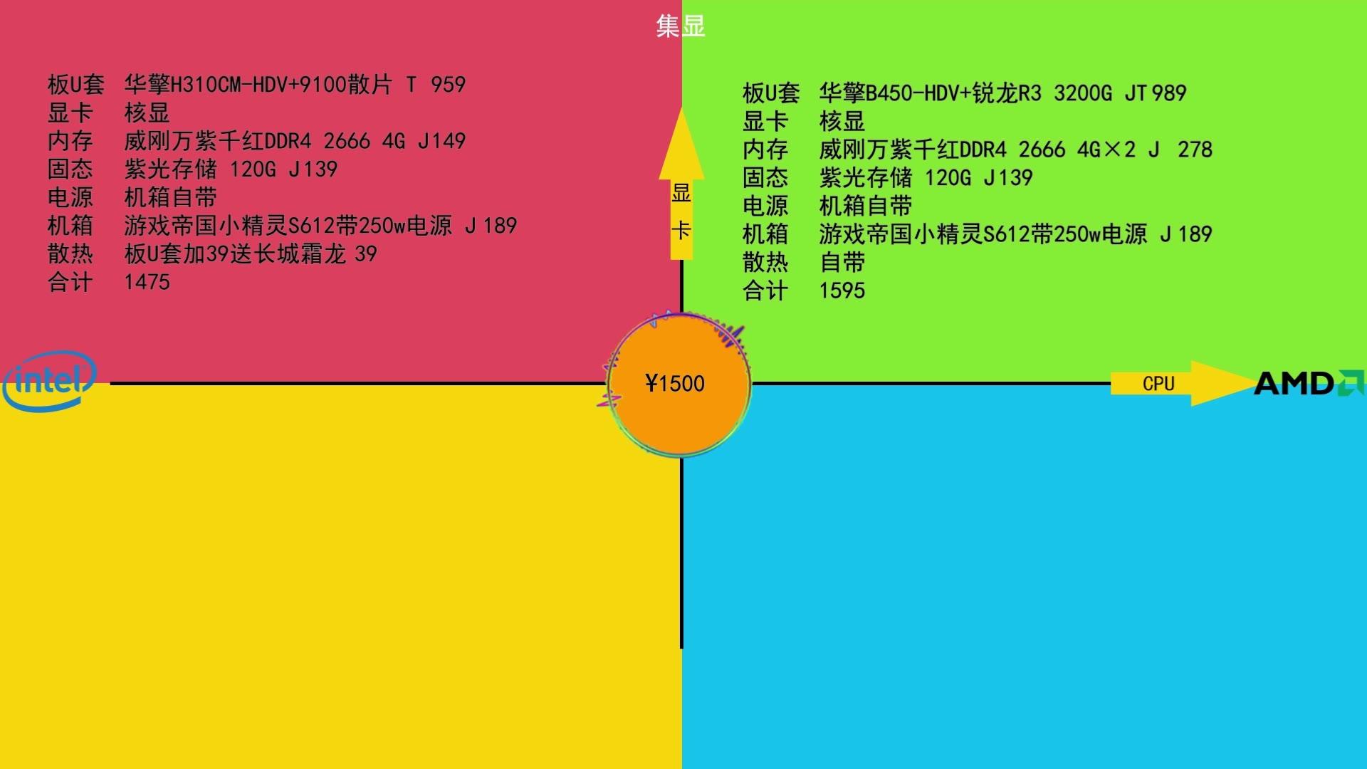 【少女控装机】618装机指南,阿婵娘生日快乐~