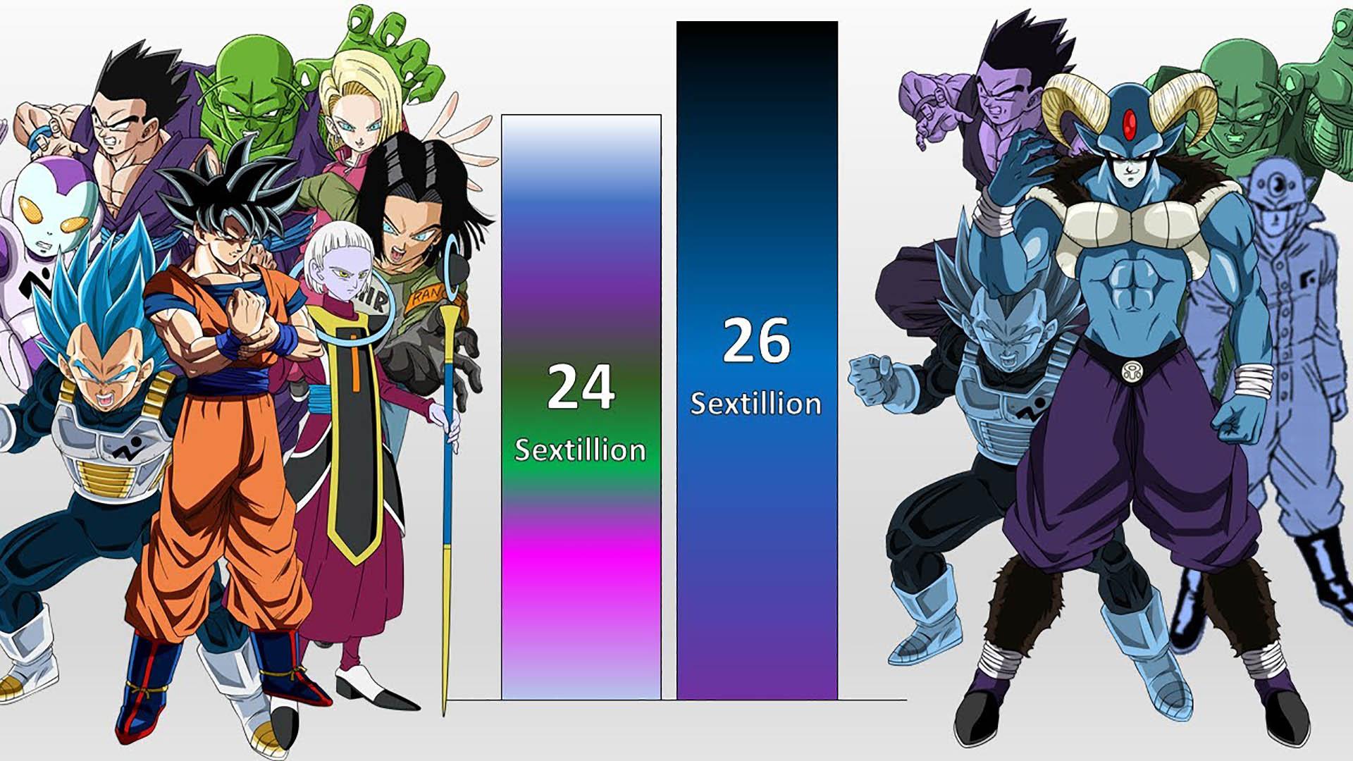 《龙珠超》战斗力对比:所有Z战士VS大反派魔罗!