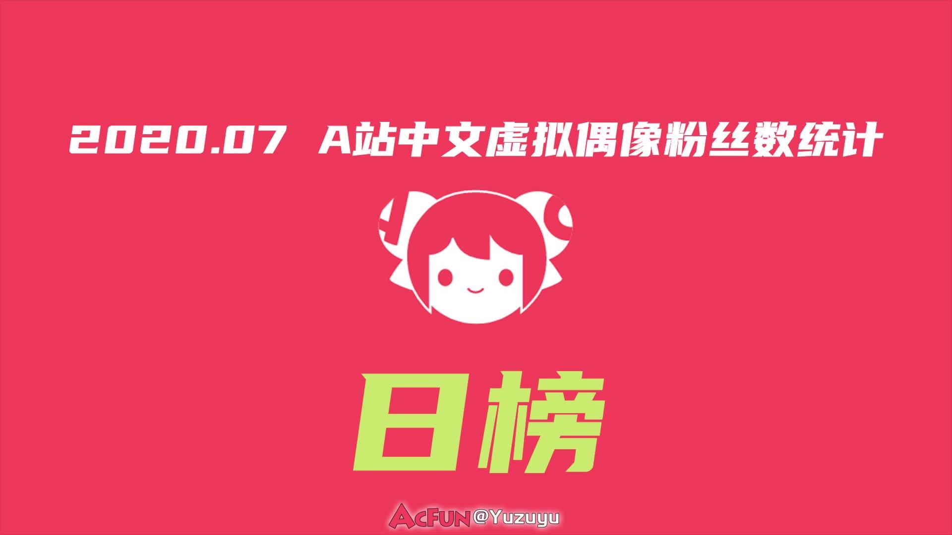 【2020年07月】A站中文虚拟偶像粉丝数排行榜