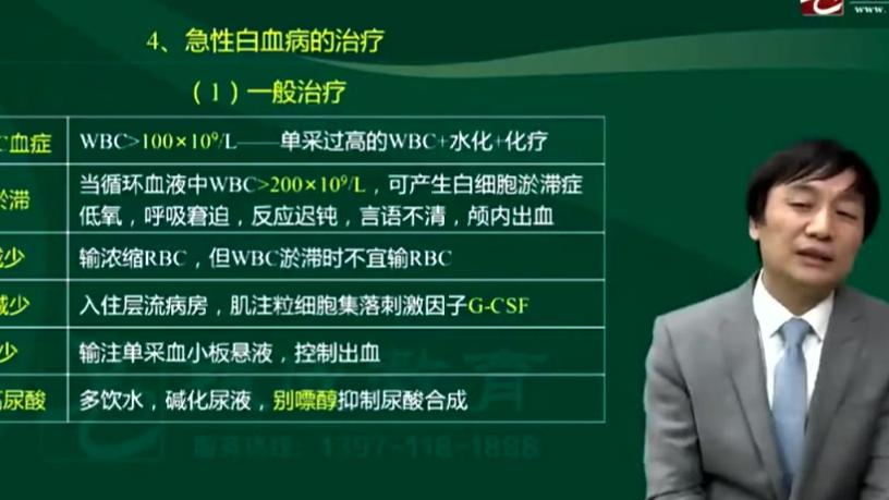 2020贺银成 内科学(下)