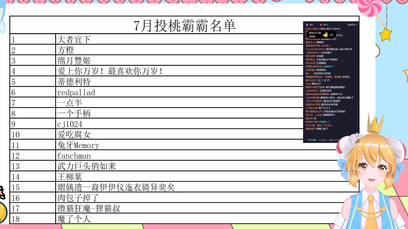【AC娘】LIVE!炎炎夏日挡不住灼热的谢霸霸之心!