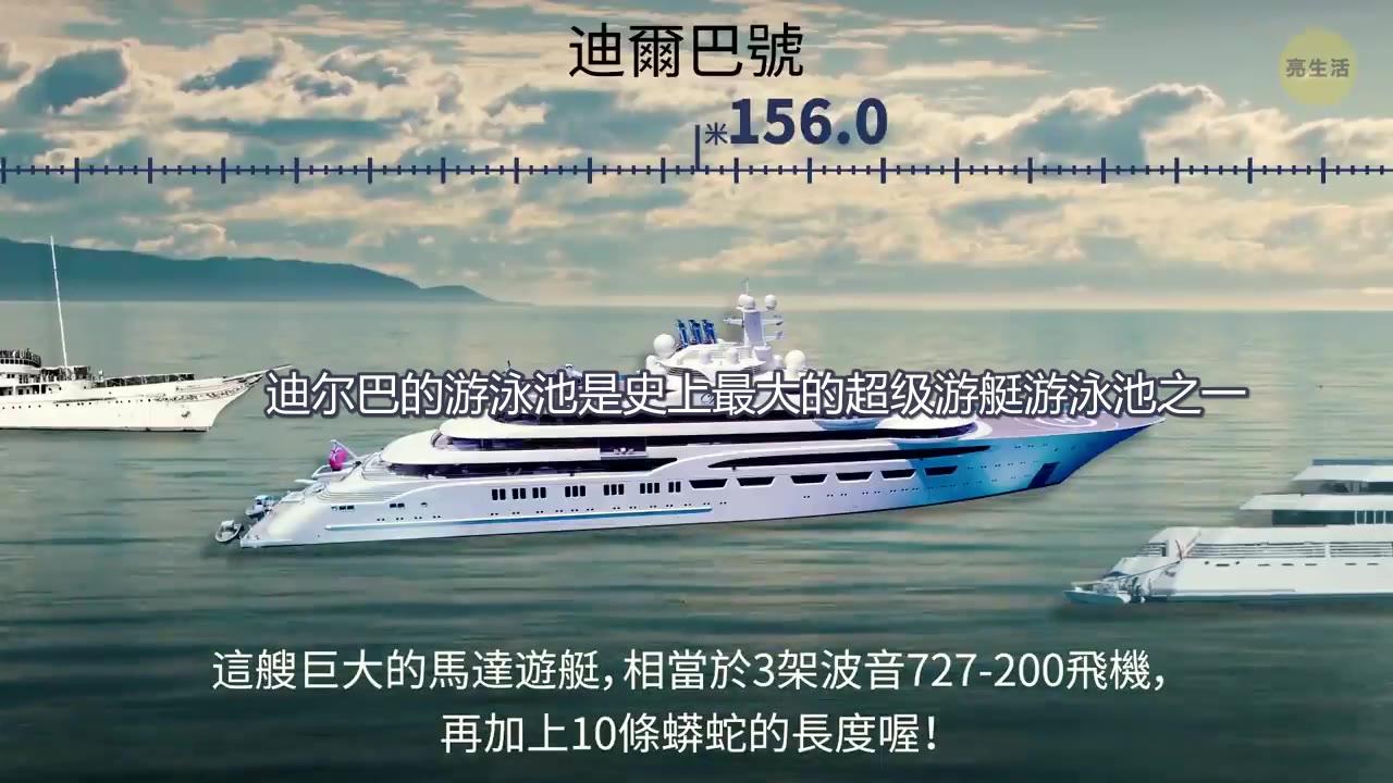 连泰坦尼克号都比不了的惊人船只