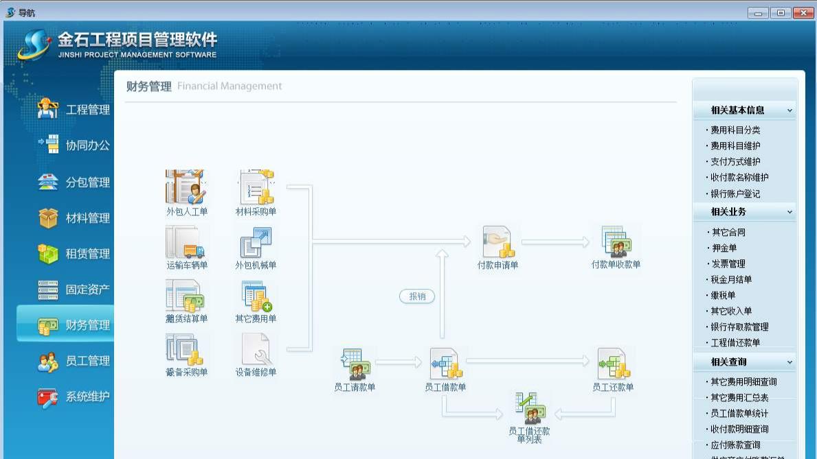 第五组 东营金石软件有限公司 金石项目管理软件