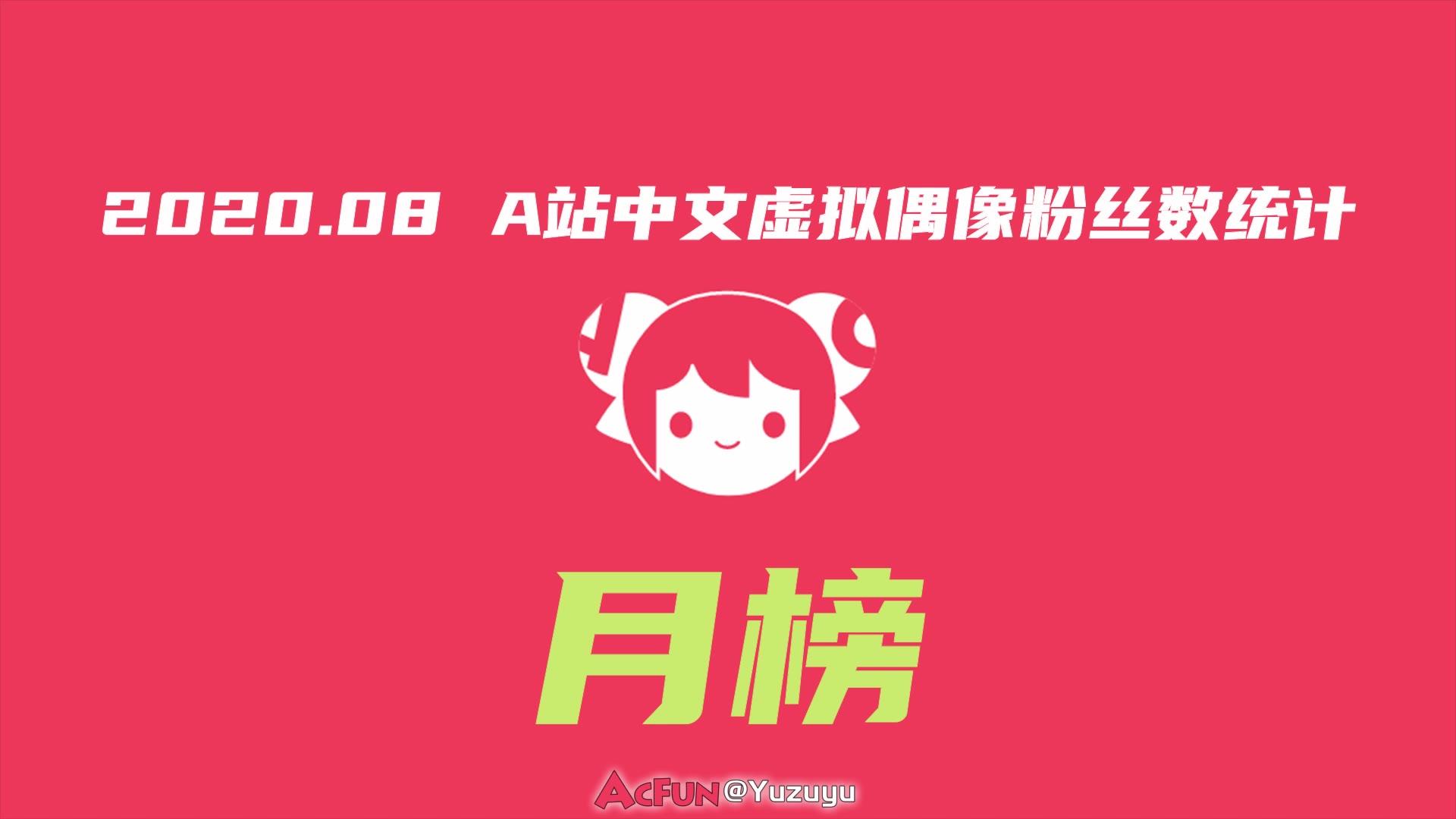【2020年08月】A站中文虚拟偶像粉丝数排行榜