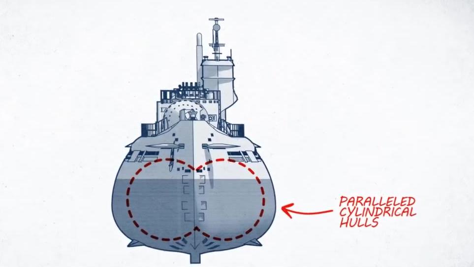 【透视眼】伊400型航空潜舰到底是什么?