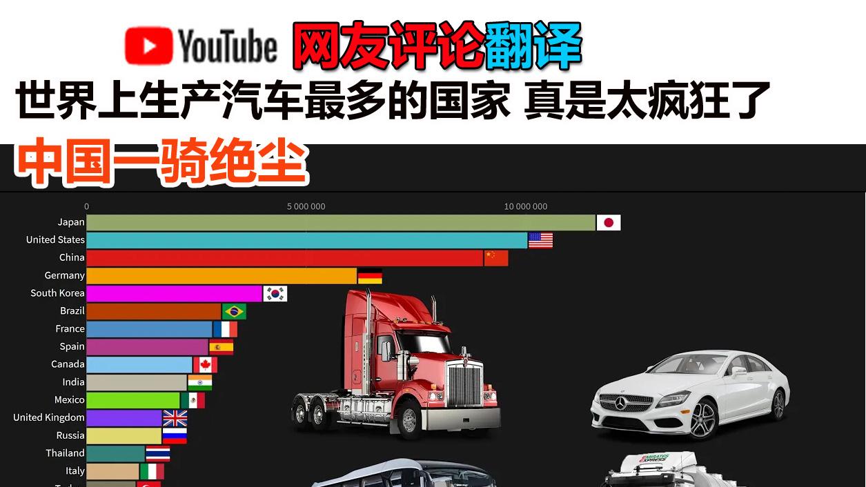 世界上生产汽车最多的国家 中国一骑绝尘