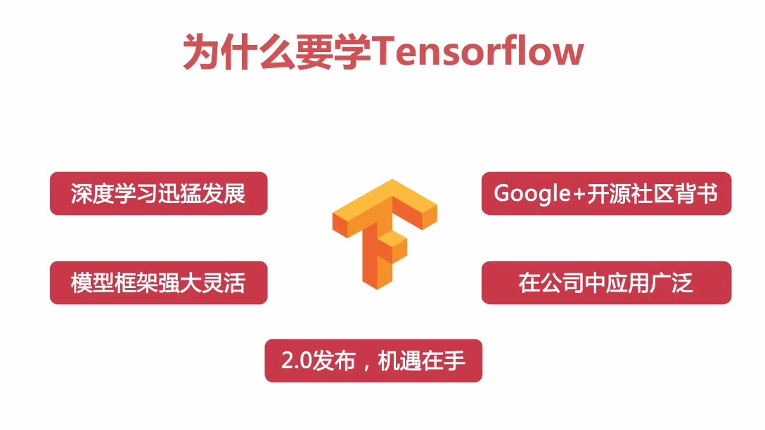 Google工程师:TensorFlow2.0入门到进阶