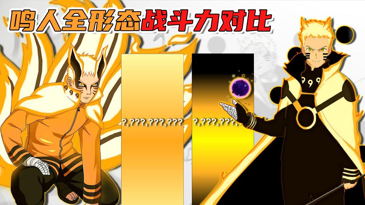 鸣人全形态战斗力对比:新形态拥有超越【九大尾兽】的力量!
