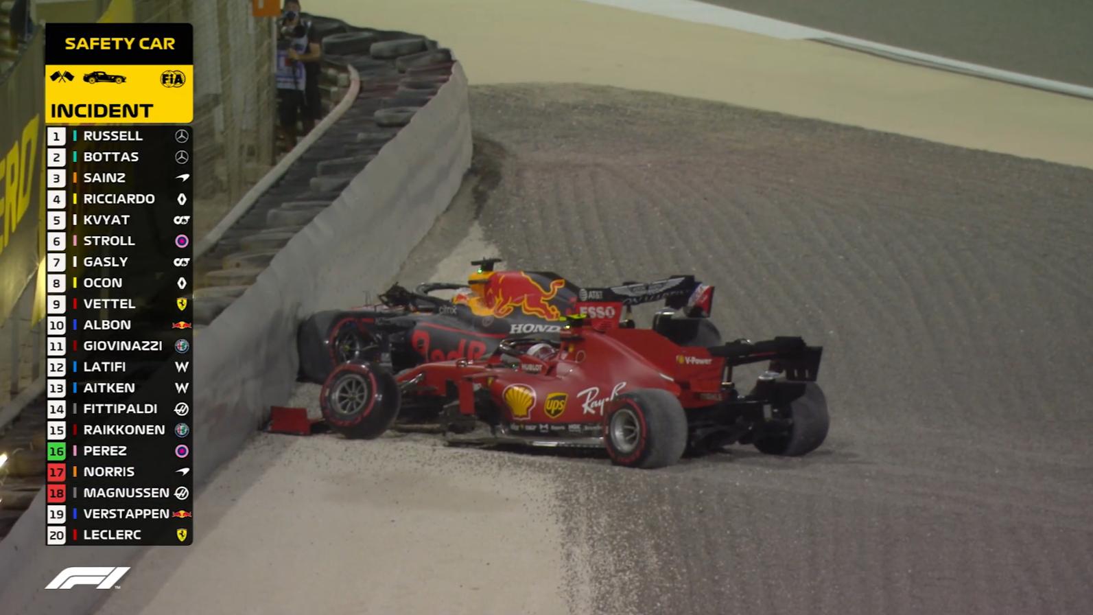 F1 2020巴林R2正赛,佩雷斯生涯首冠,梅塞德斯换错轮胎丢掉领奖台,勒克莱尔撞车连累维斯塔潘双退