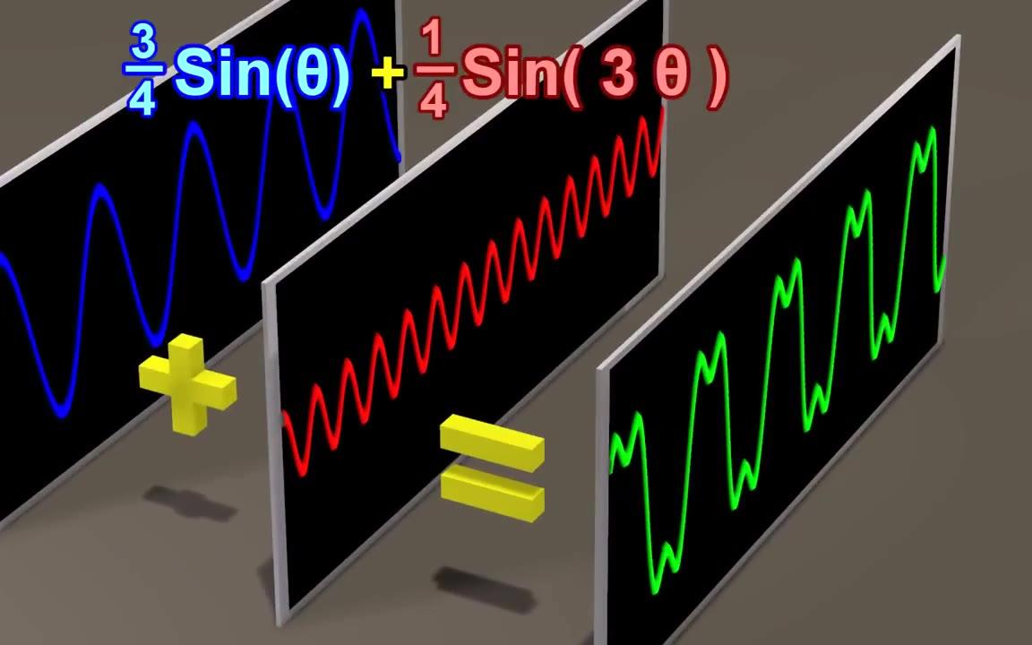 超形象图解数学中抽象的概念
