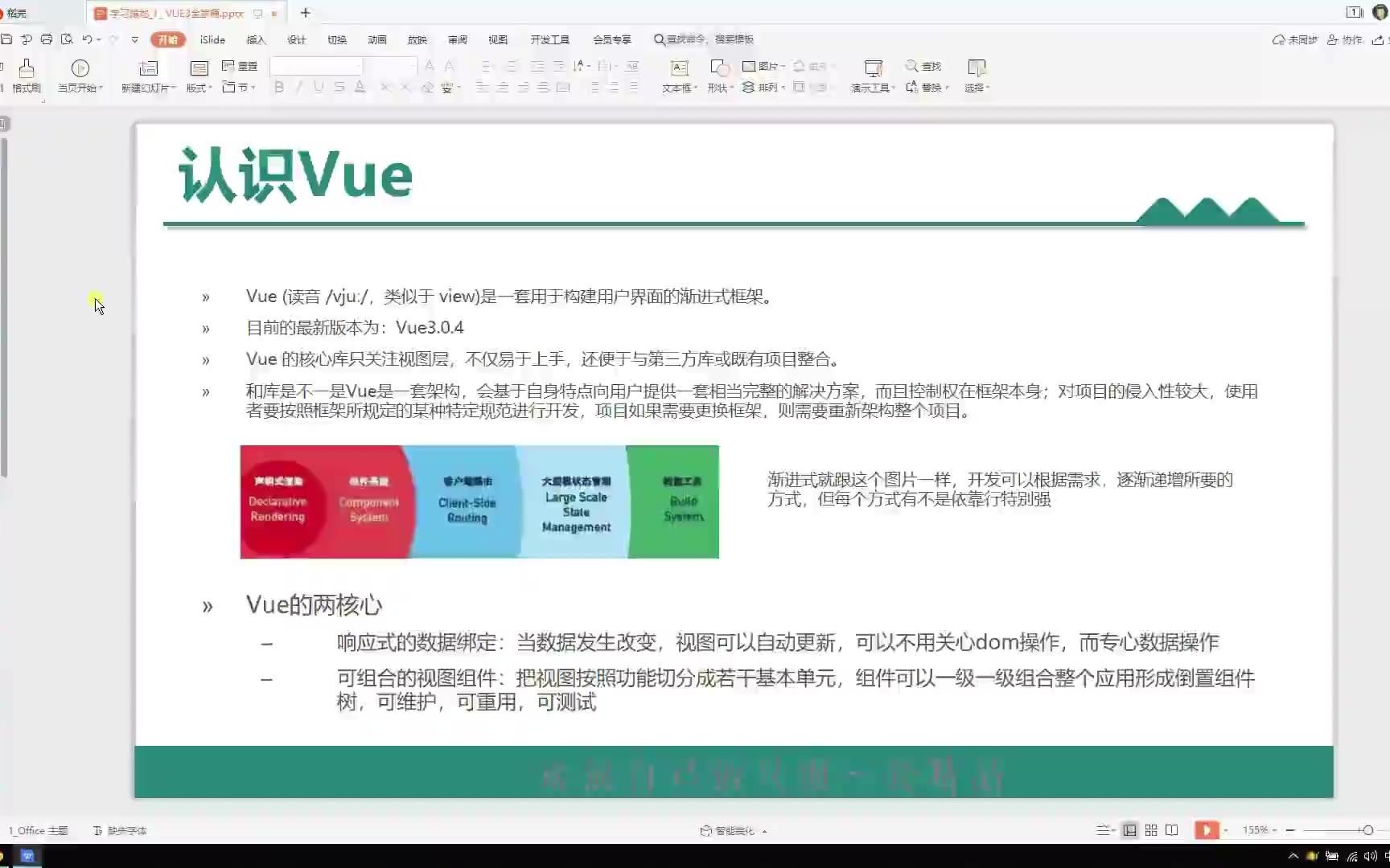 Vue3.x全家桶 3_Vue3的CDN方式安装和基本开发功能体验 学习猿地