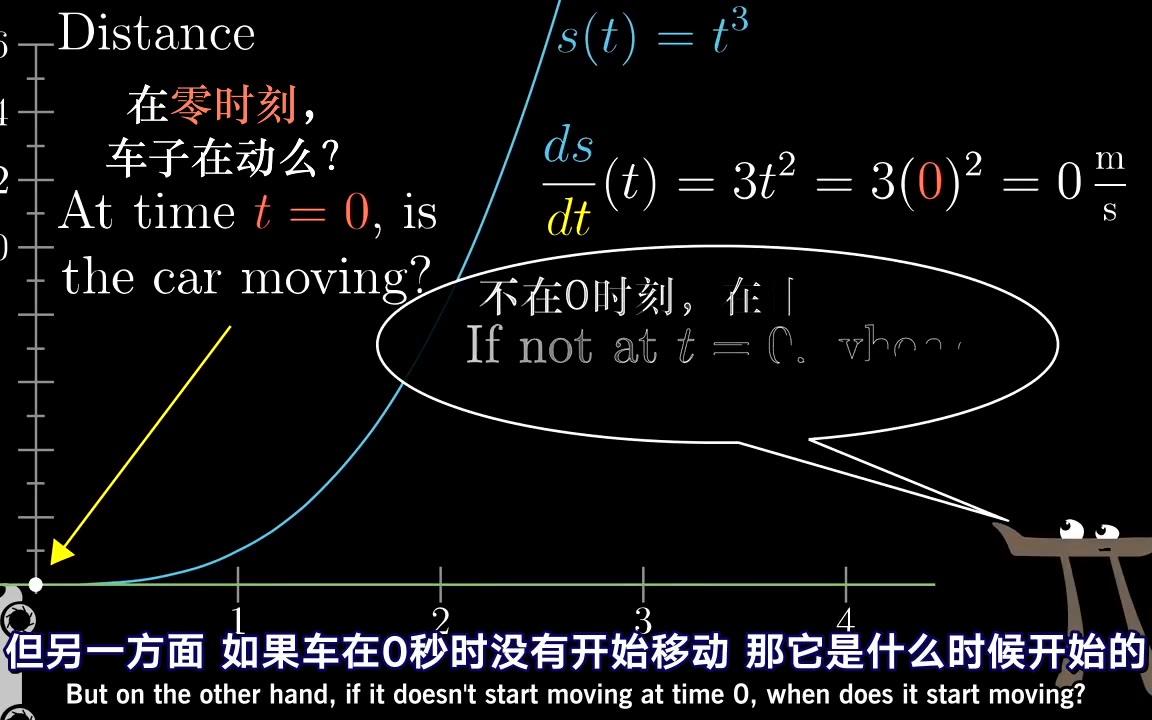 【3Blue1Brown】微积分的本质(02)导数的悖论
