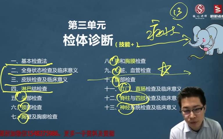 2021昭昭医考中医执业助理诊断学-基本检查法