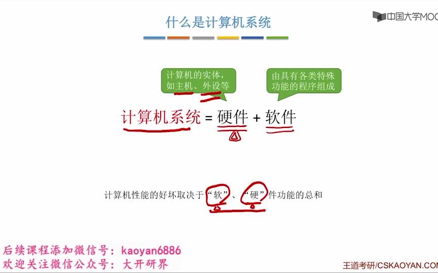 2021 王道计算机组成原理(全一到七章)