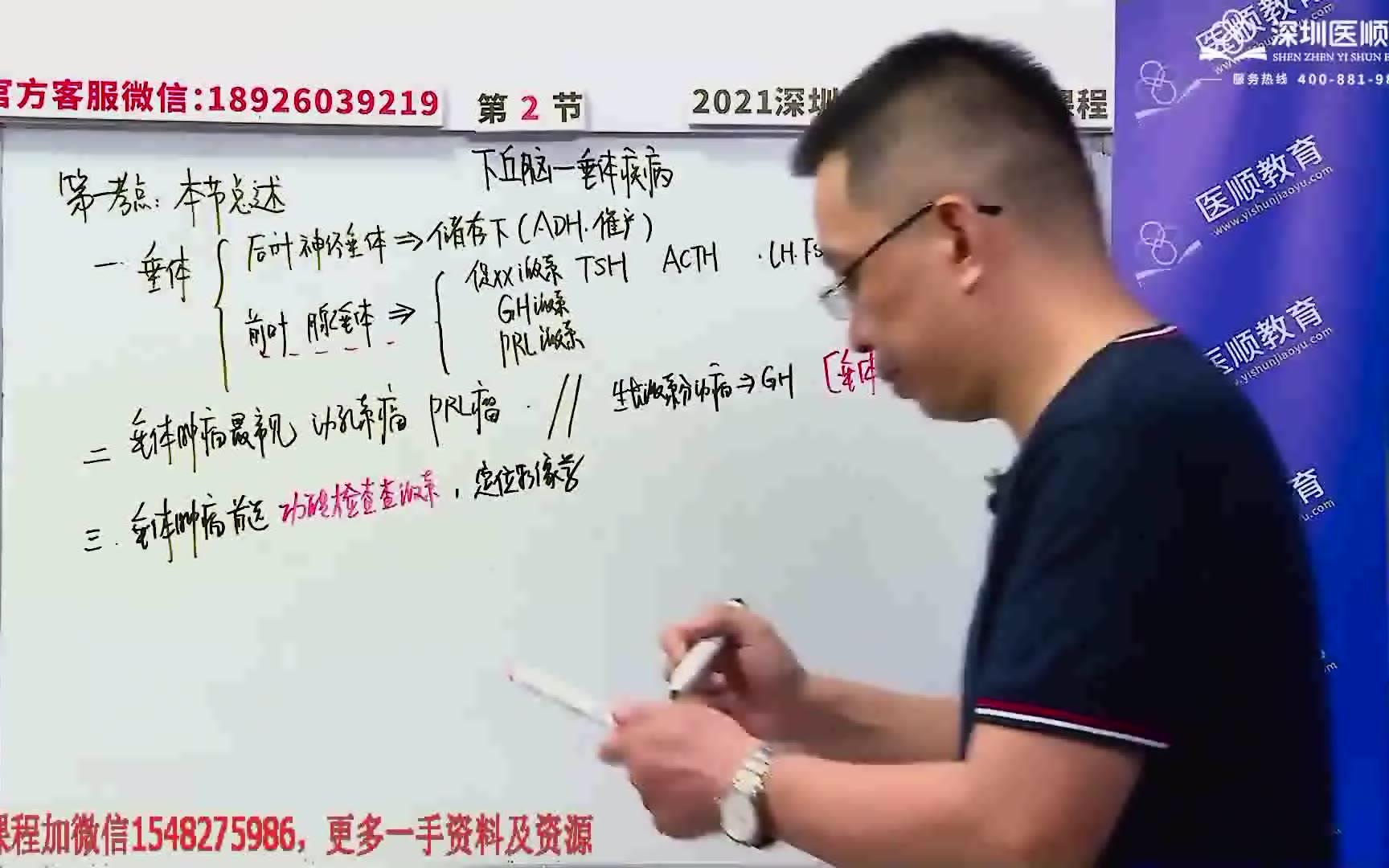 大苗医考内分泌系统-下丘脑.垂体疾病(2021课)