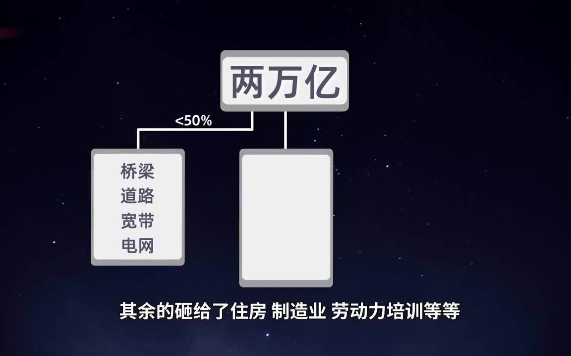 """谷智轩:中国行,我也行!美国想当""""基建狂魔""""了?"""