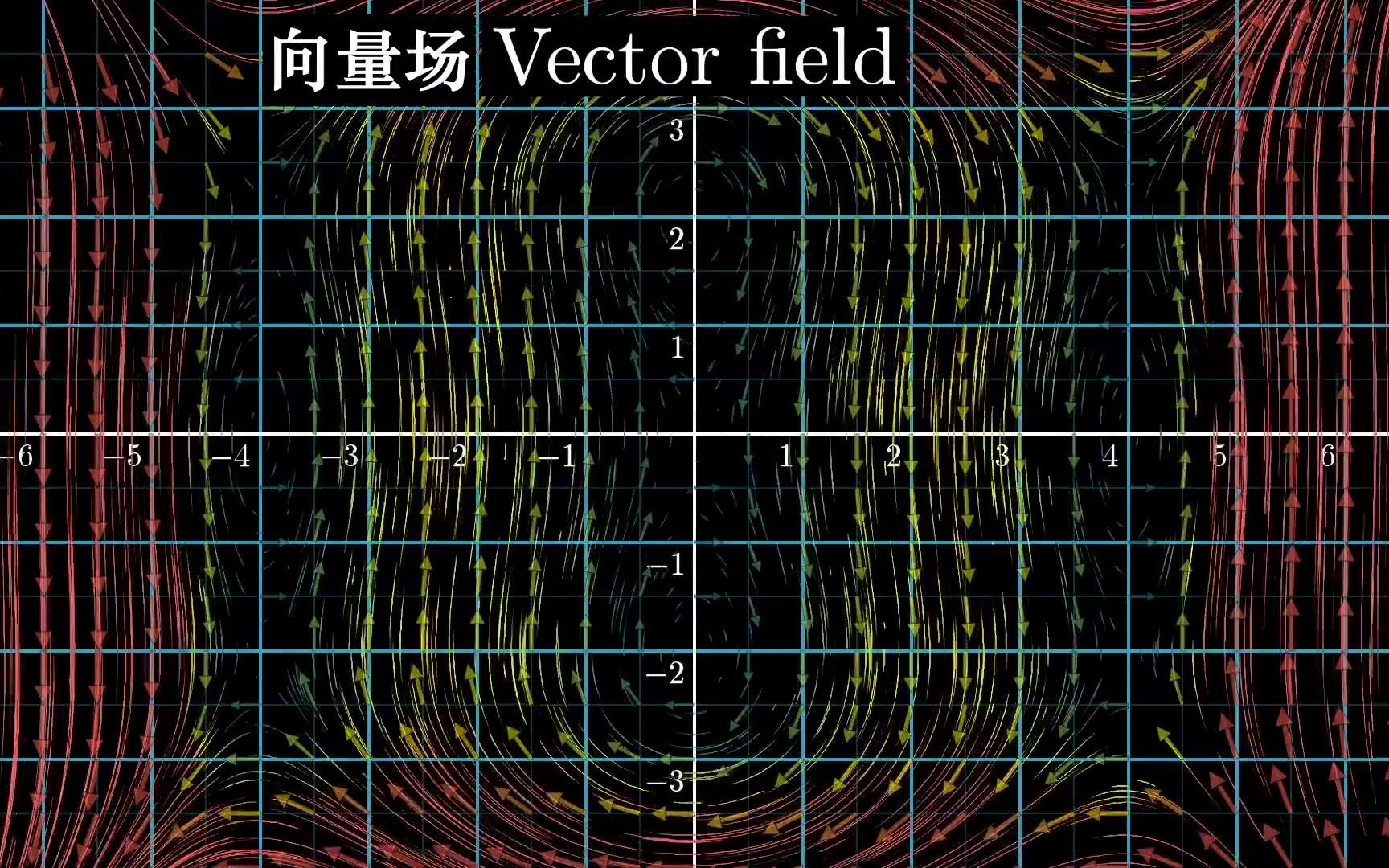 【3Blue1Brown】散度与旋度:麦克斯韦方程组、流体等所用到的语言