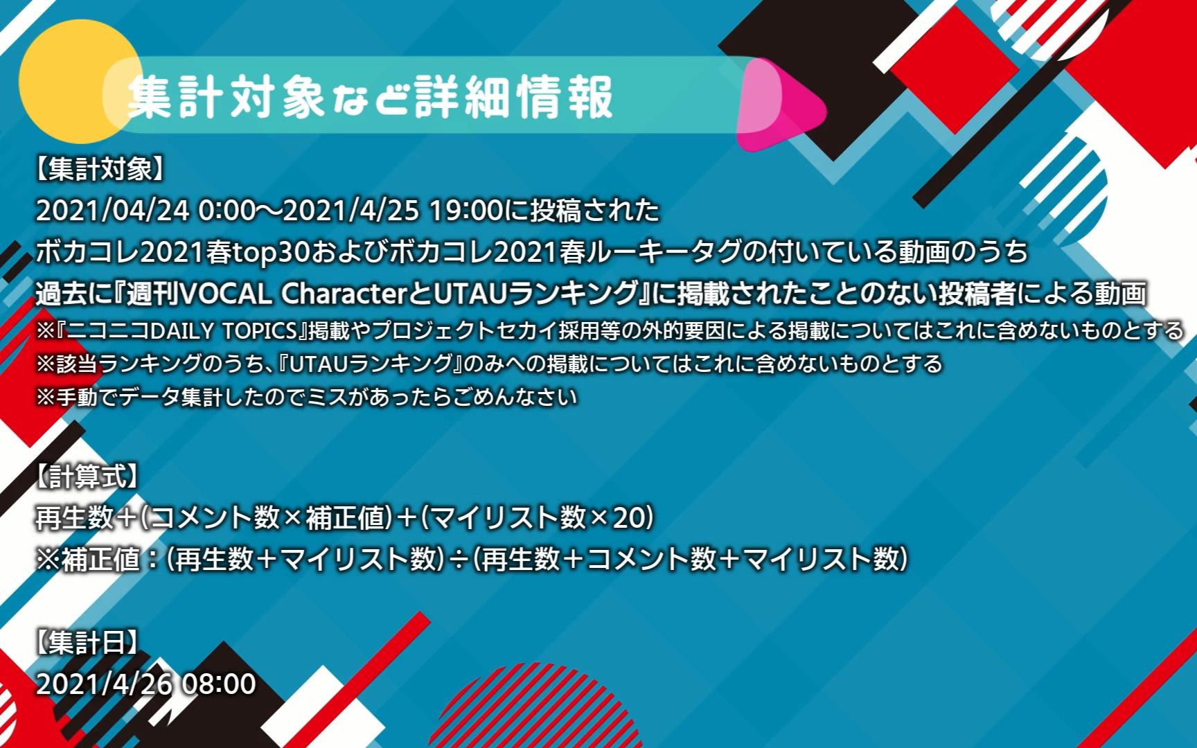 【100曲】ボカコレ2021春 _ 真・ルーキーランキング!【後編】 【もなか最中/御丹宮くるみ】