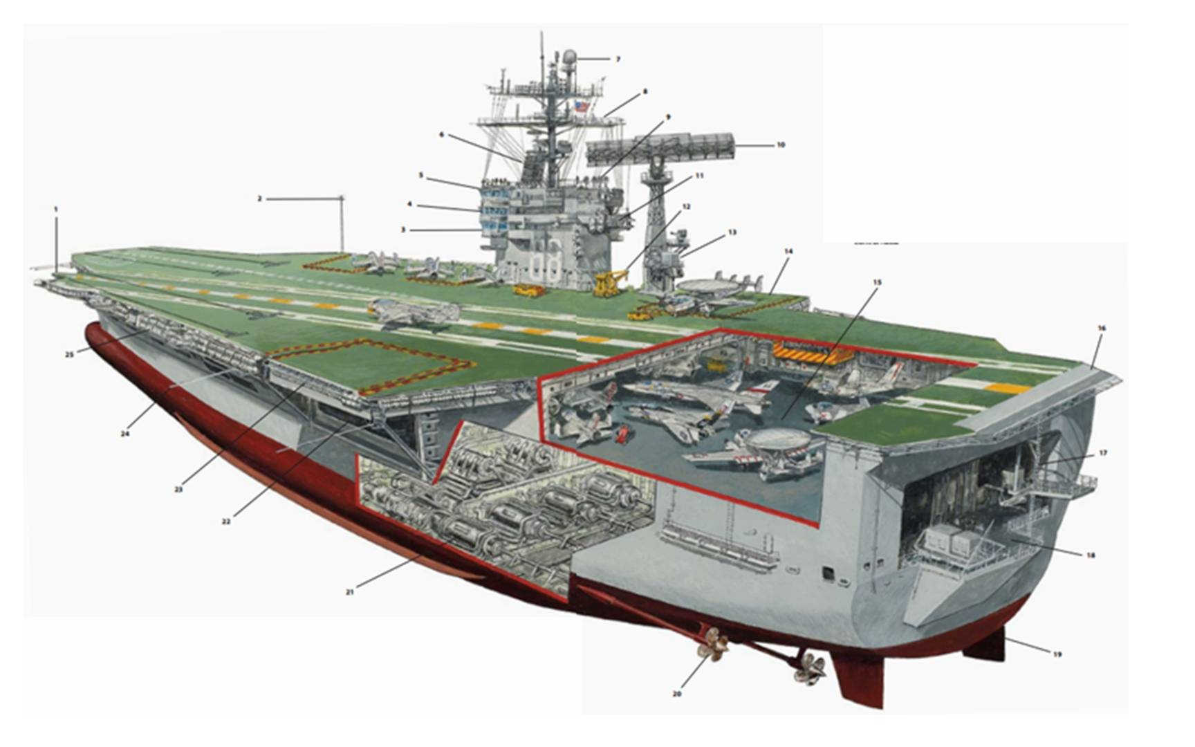 【星海社】并不神秘:航母尼米兹的防护设计 (第284期)