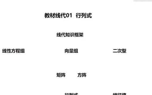 2022考研吴忠祥团队线性代数基础课程【微信公众号:师哥师姐考研团队】