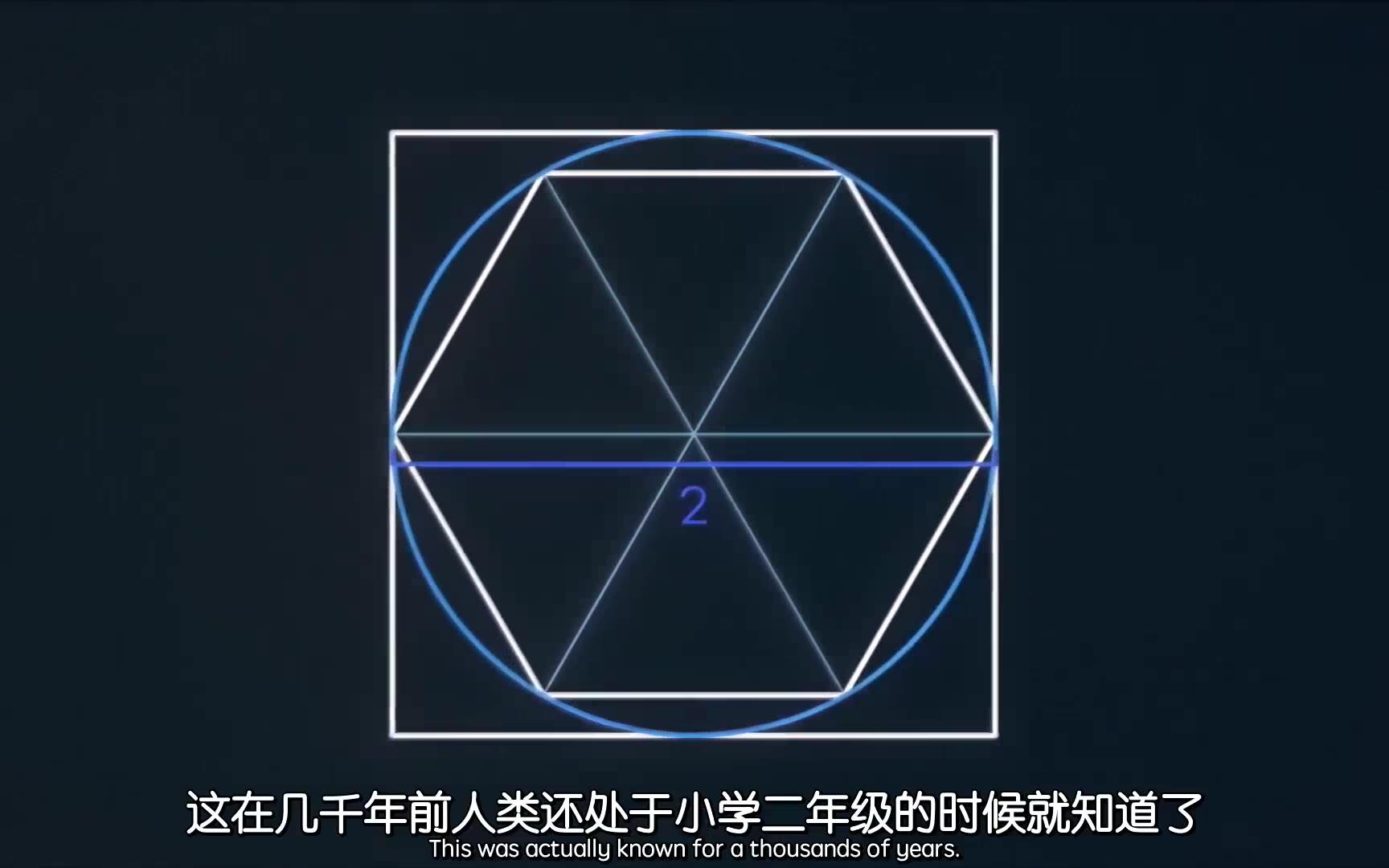 [震撼]牛顿老仙的圆周率的神奇算法【Veritasium真理元素】
